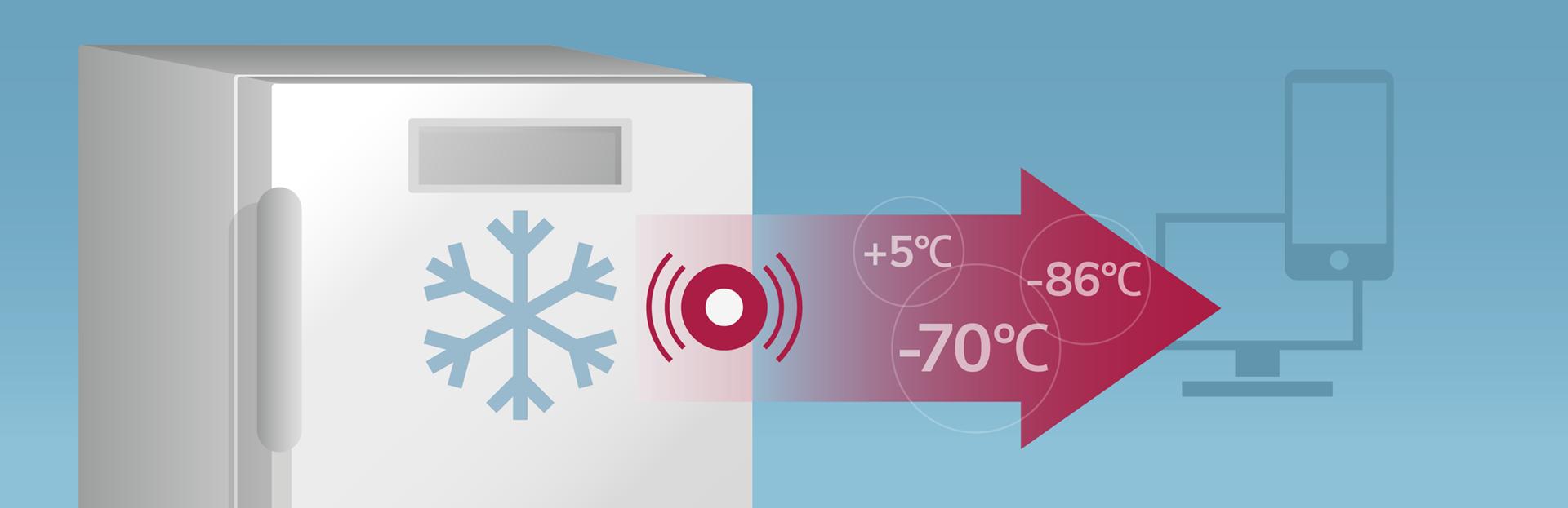 Flextrack Temperature Monitoring Storage