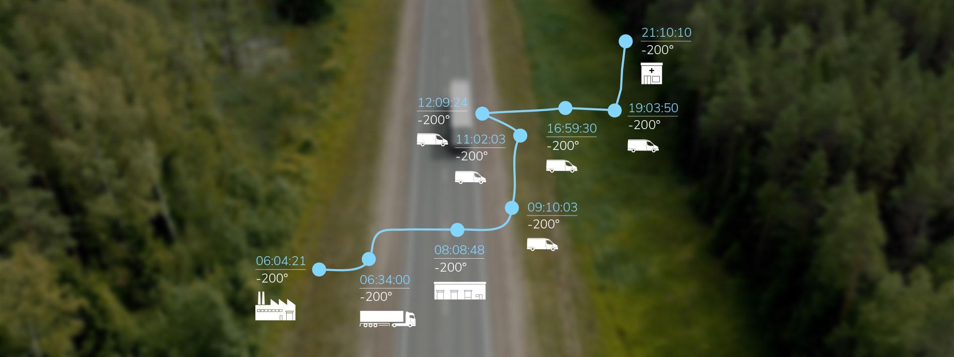 Temperature monitoring transportation